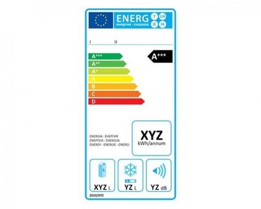 Ce reprezintă eticheta energetică?